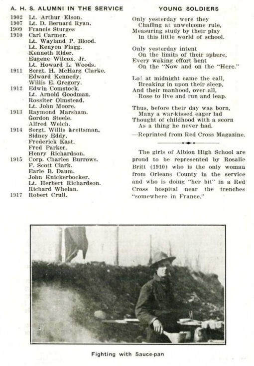 1918_Alumni in the Military